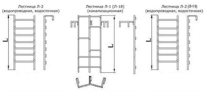 Существует множество вариантов лестниц, ряд из которых можно выполнить собственноручно