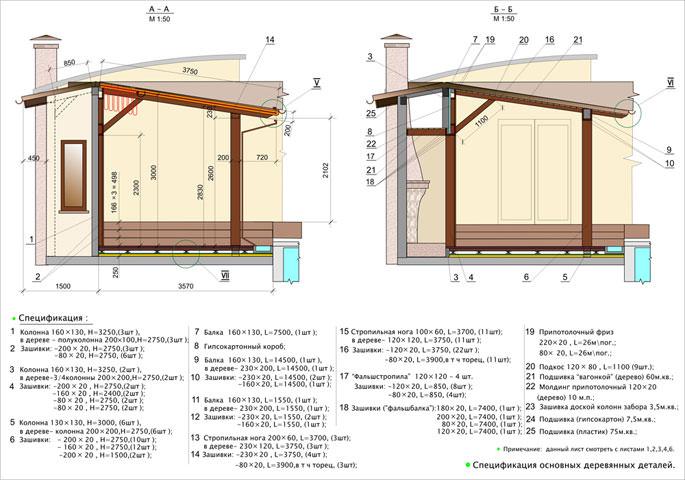 Расчёт количества строительных материалов осуществляется в зависимости от размеров возводимой конструкции, а также её типа