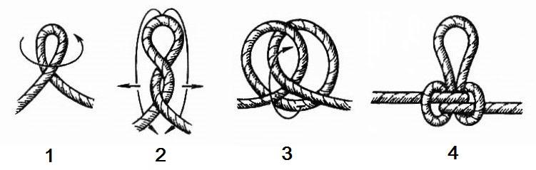 Узелковая модель может быть изготовлена своими руками несколькими способами, но особый интерес представляет вариант канатной лестницы, оснащенной удобными в использовании «бурлацкими» петлями