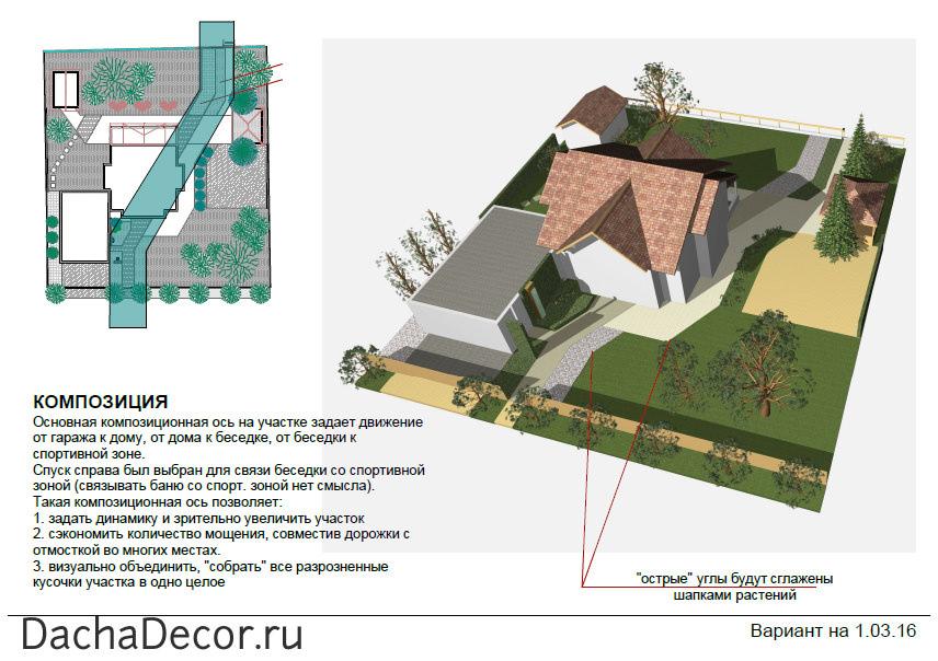 Особенности проектирования ландшафтного дизайна сада