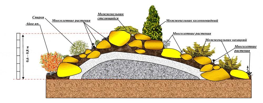 Стандартный эскиз – альпийское высокогорье, повторяющий природный ландшафт