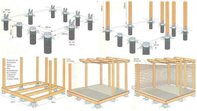 Приступать к возведению перголы можно только после принятия решения по ее конструкции и конфигурации