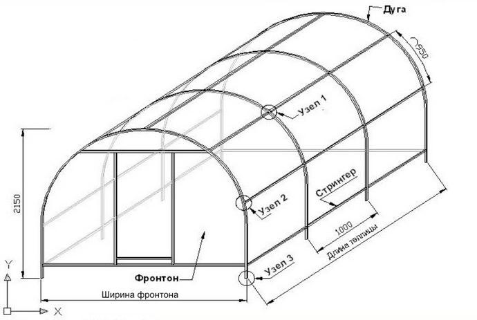 Прежде чем приступать к возведению тепличной или парниковой конструкции своими руками, необходимо грамотно составить чертежи и схемы сооружения