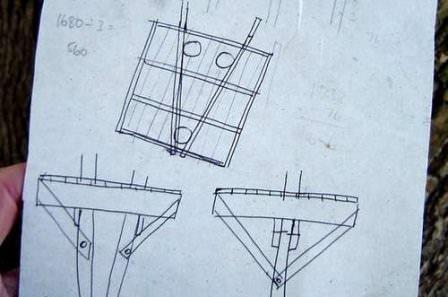 Для начала процесса необходим хотя бы простейший план работ и схема