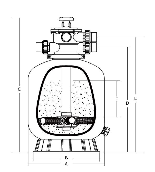 Использовать фильтр для воды в системе обслуживания бассейна очень важно