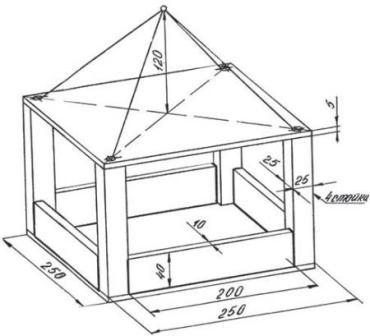 Разметка будущей кормушки, нарезка материала для сборки конструкции