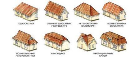 Перед определением кровли обязательно стоит задуматься о самой крыше