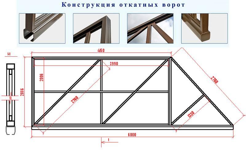 Простейшая схема дачных откатных ворот без привода или электромотора