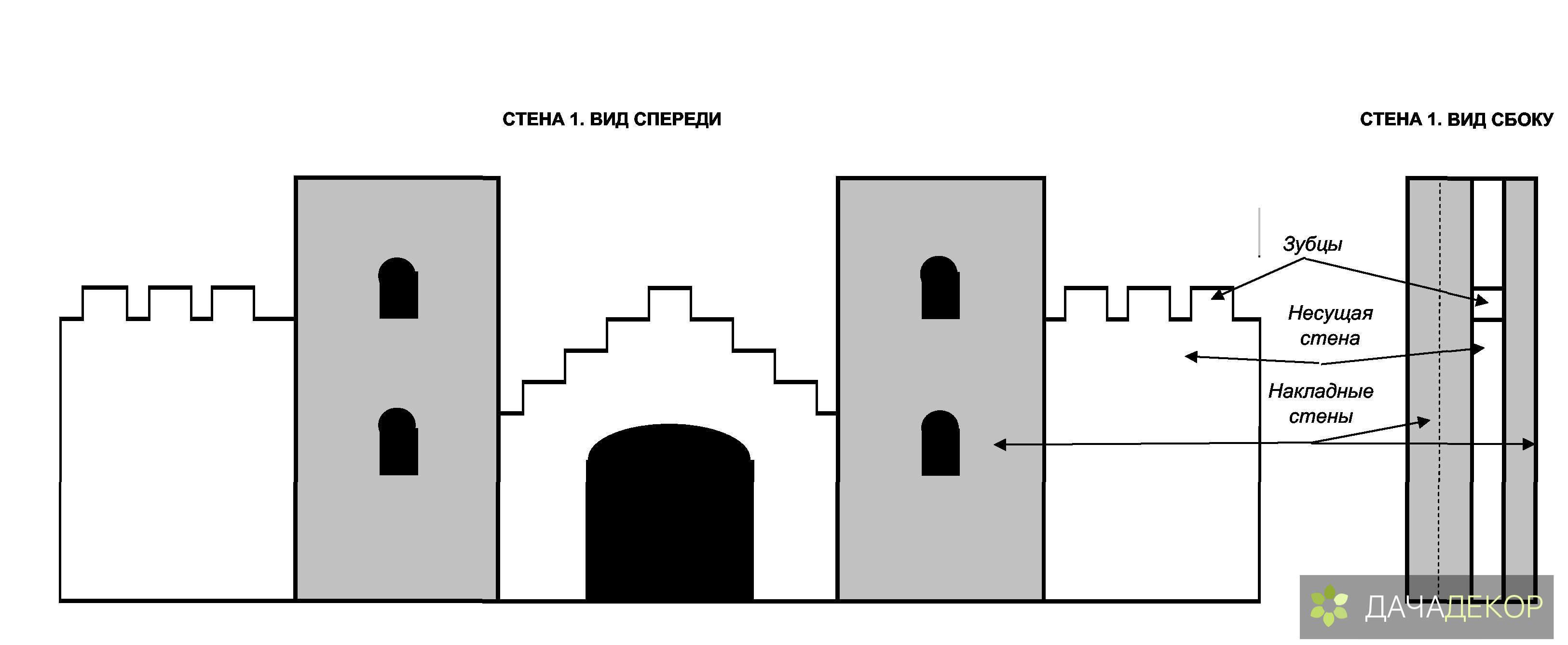 Макет крепости своими руками