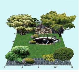 Complete landscape designer