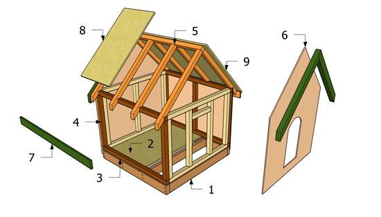 Как сделать будку своими руками из дерева