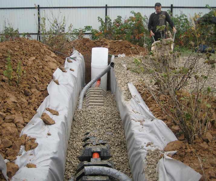 устанавливаются дренажные колодцы или даже просто выгребные ямы вместо септика