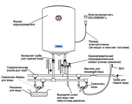 Электрическая схема подключения водонагревателей.