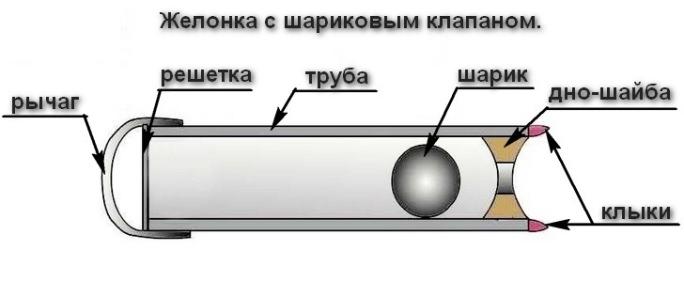 Желонка с шариковым клапаном используется при откачке жидкости из скважин