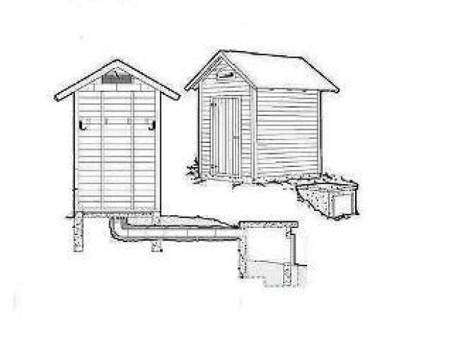 Стационарная коптильня на даче из кирпича или дерева