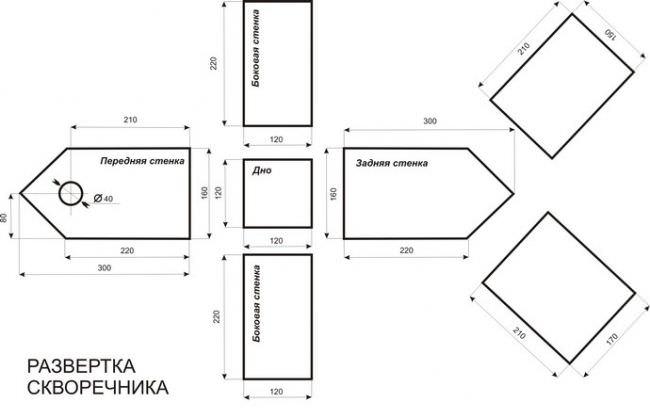 Построить самостоятельно домик для скворца даже при отсутствии опыта поможет грамотная инструкция