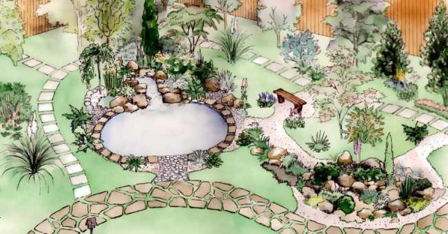 Если вам по душе более строгие линии, то можно выбрать круговой, диагональный или прямоугольный тип планировки сада